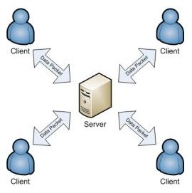 Client-Server Infrastructure